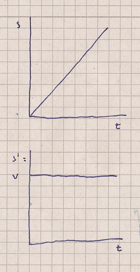 gleichförmig.jpg