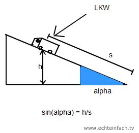 mathe physik energie der fahrer lenkt seinen lkw mit 90km. Black Bedroom Furniture Sets. Home Design Ideas
