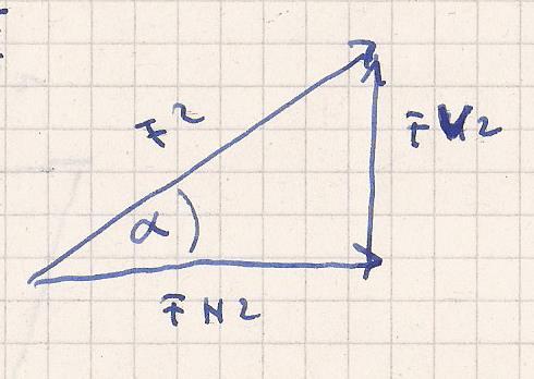 physik kr fte berechnen f1 30n und f2 50n bilden einen. Black Bedroom Furniture Sets. Home Design Ideas