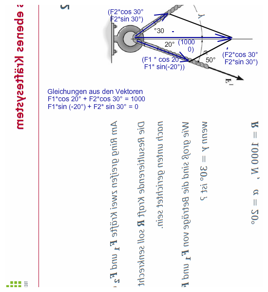 zentrales ebenes kr ftesystem summe der kr fte soll 1000