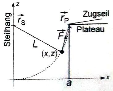 Physikfrage johanna 2.jpg