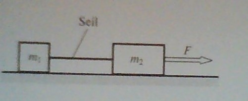 reibung beschleunigung zwei k rper und impulsstrom im. Black Bedroom Furniture Sets. Home Design Ideas