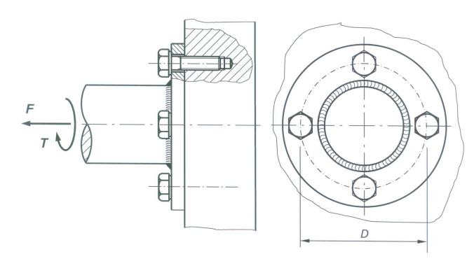 erforderliche klemmkraft f r schraube berechnen die. Black Bedroom Furniture Sets. Home Design Ideas