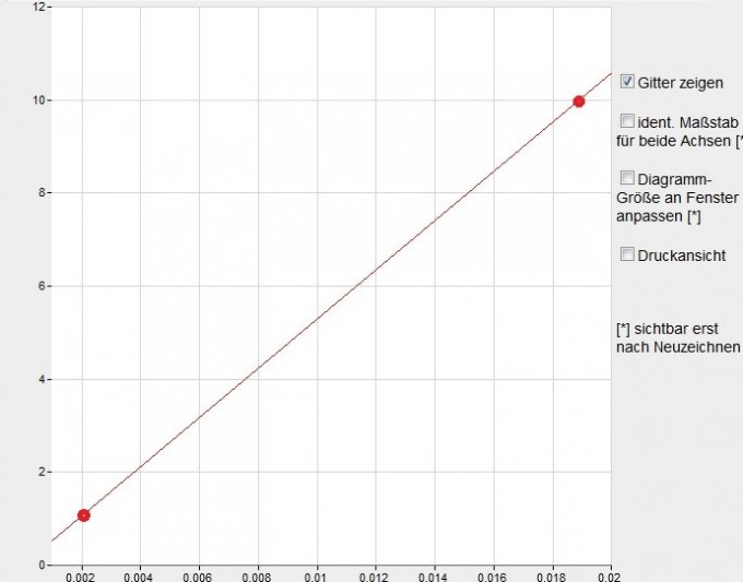 Funktionsgraphc.jpg