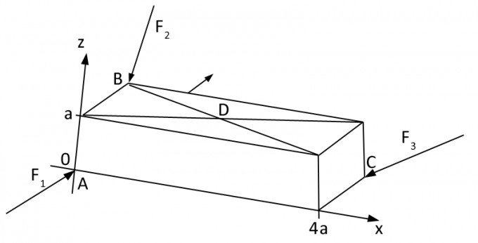 wie berechne ich das resultierende moment in einem bestimmten punkt nanolounge. Black Bedroom Furniture Sets. Home Design Ideas